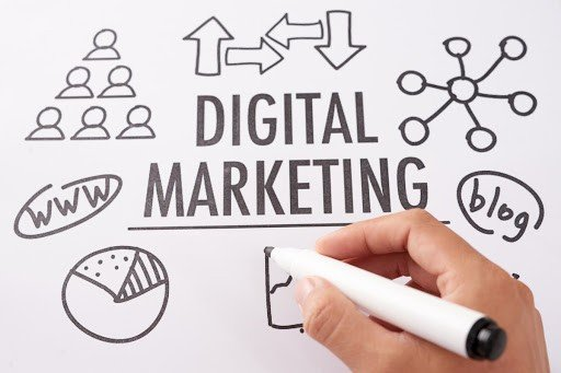 Investing in Digital Marketing For Your Small Business is an Investment in Your Future