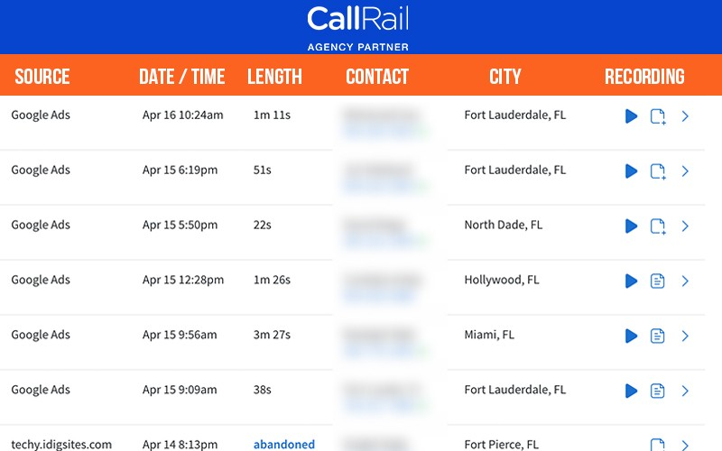 CallRail Call Tracking copy 2